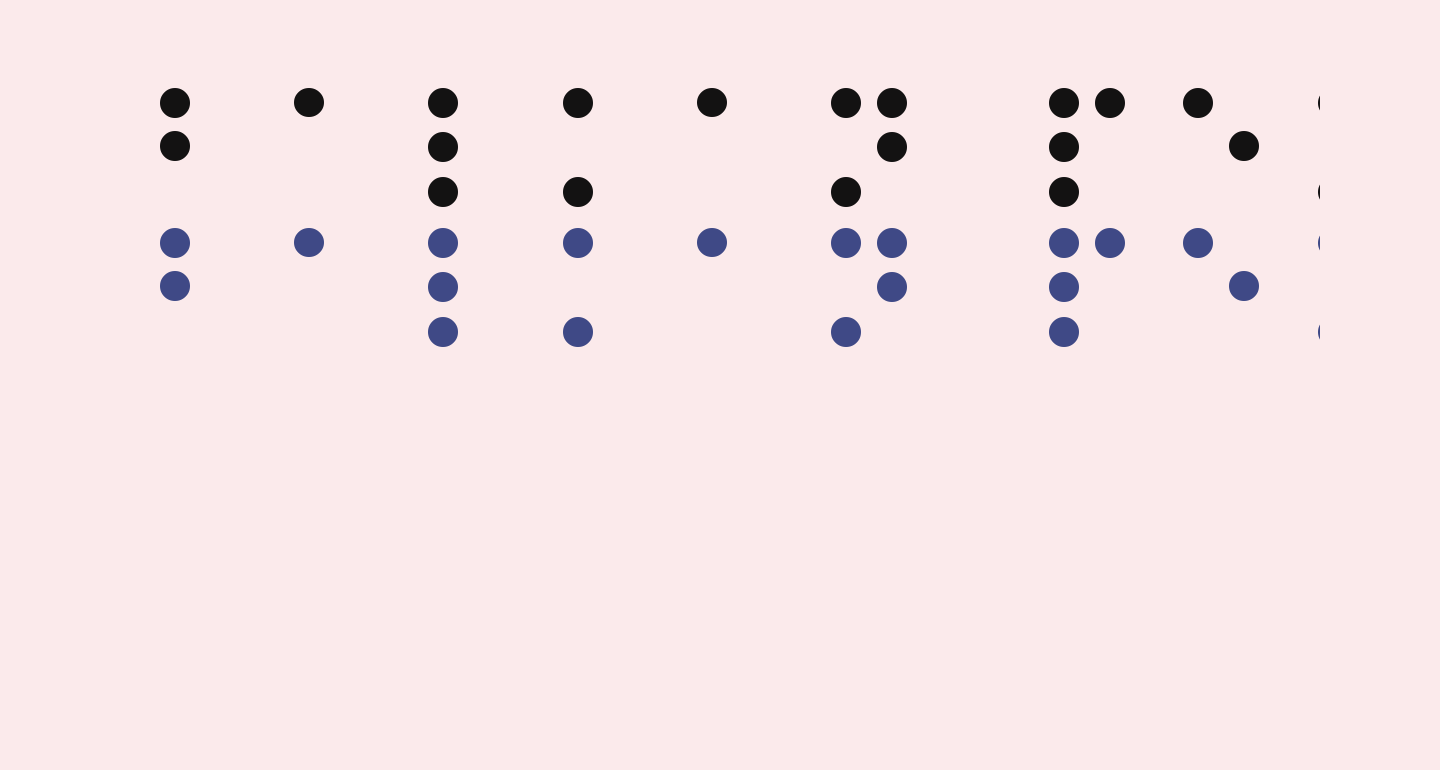 Balkan Peninsula Braille